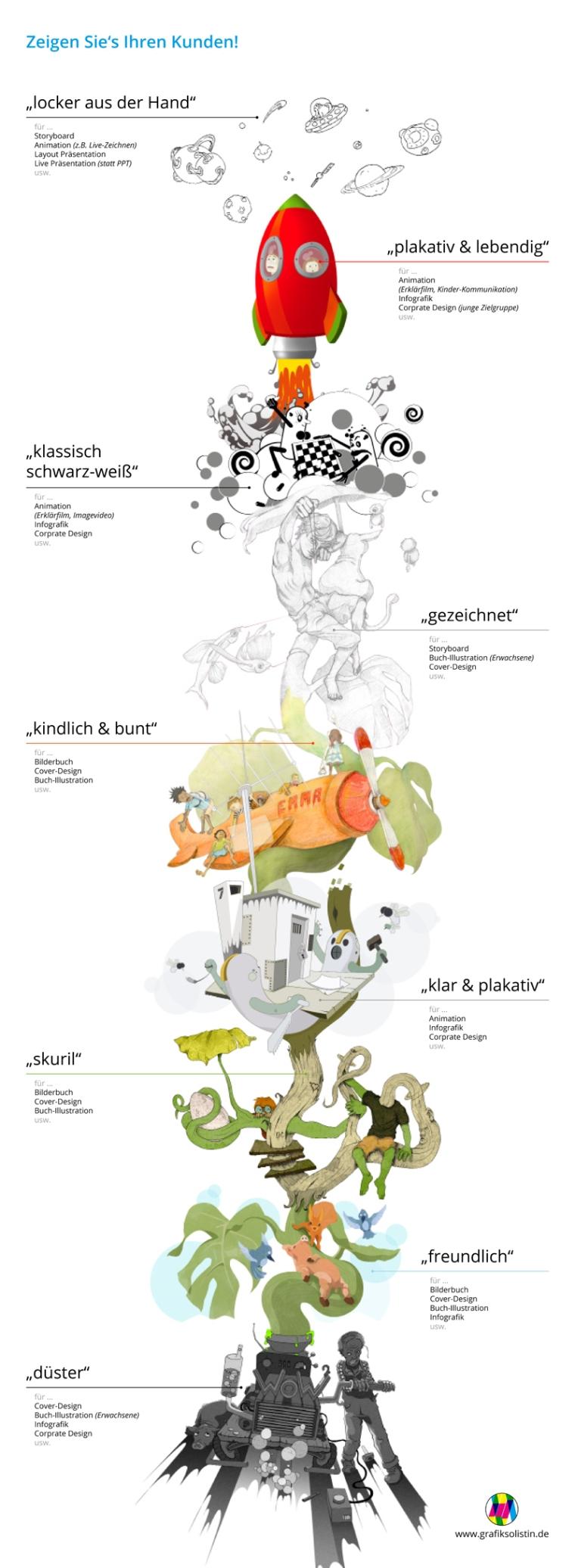 Illustrations-Beispiele